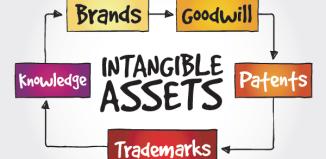 Patent Box franchising